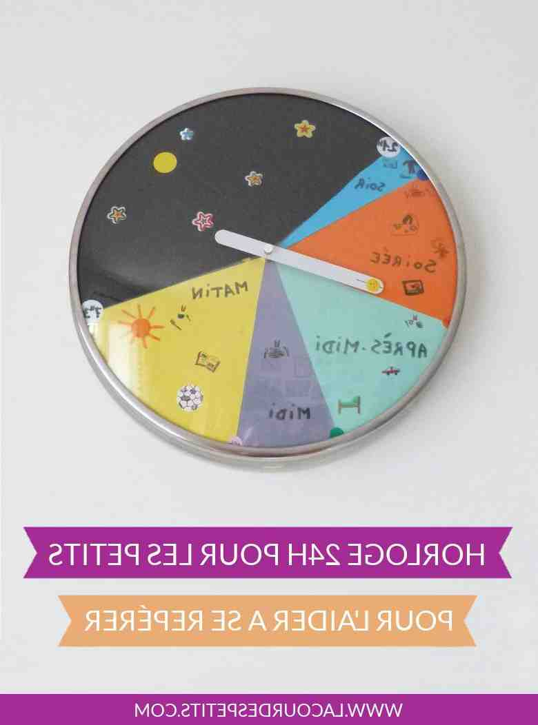 Comment lire sur une horloge ?