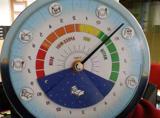 Comment lire une horloge 24H ?