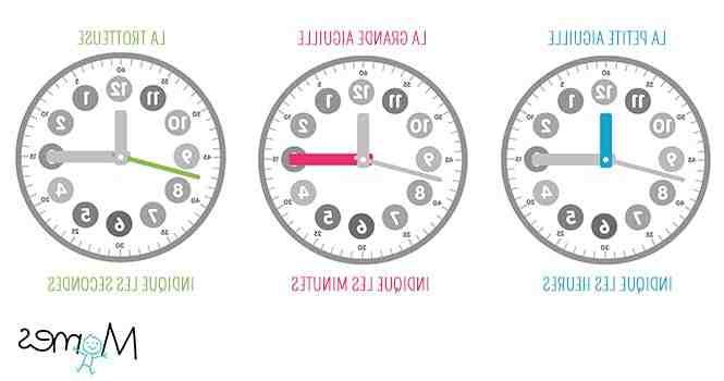 Quel âge pour apprendre à lire l'heure ?